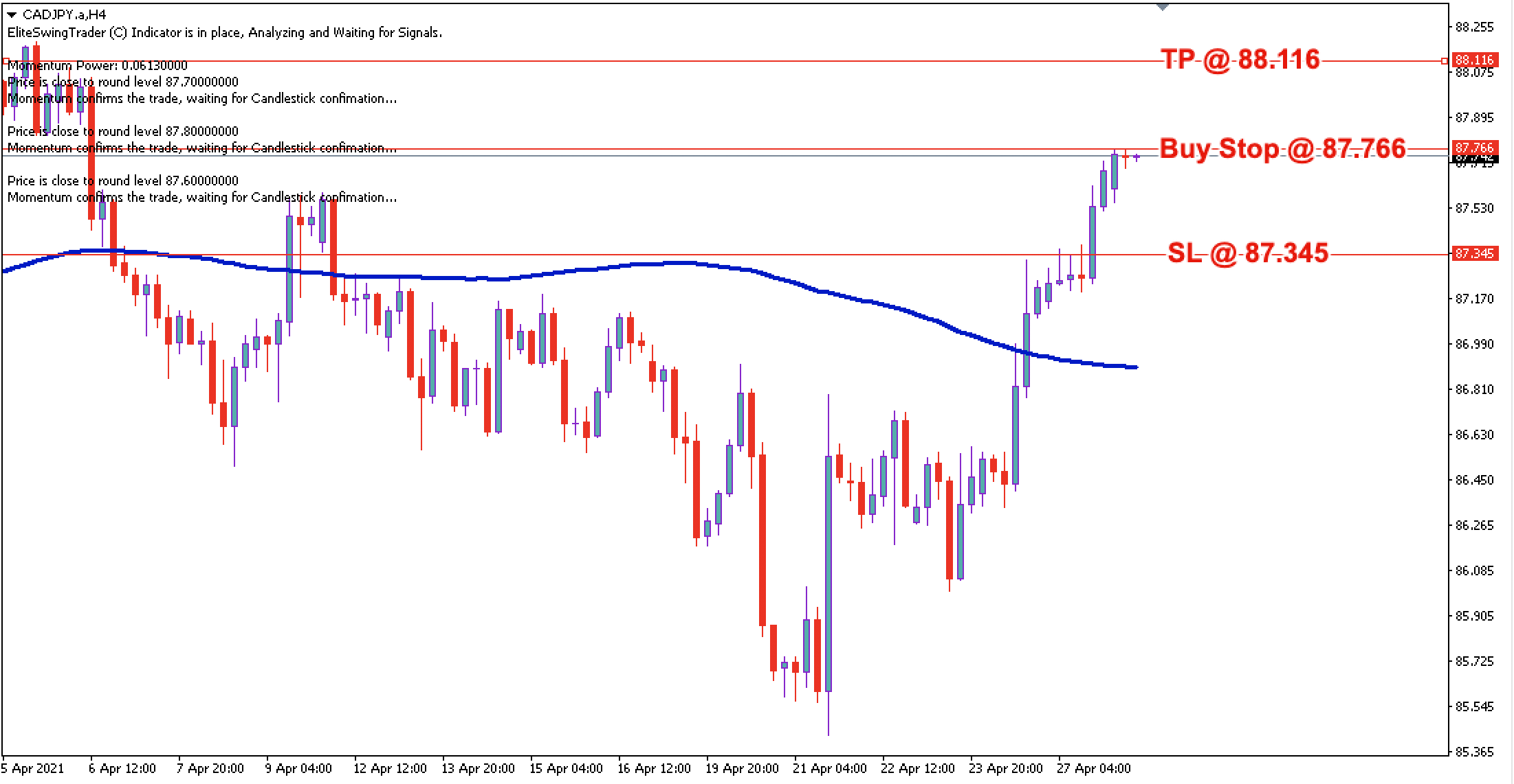CAD/JPY Daily Price Forecast – 28th April 2021