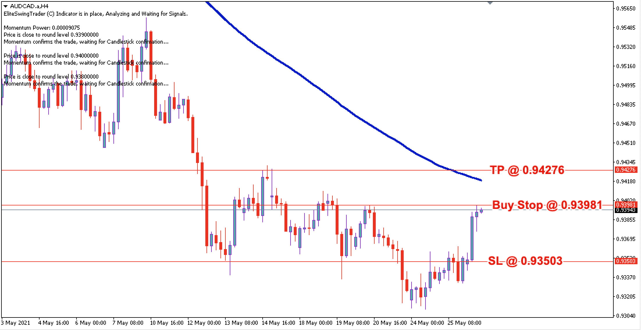 AUD/CAD Daily Price Forecast – 26th May 2021