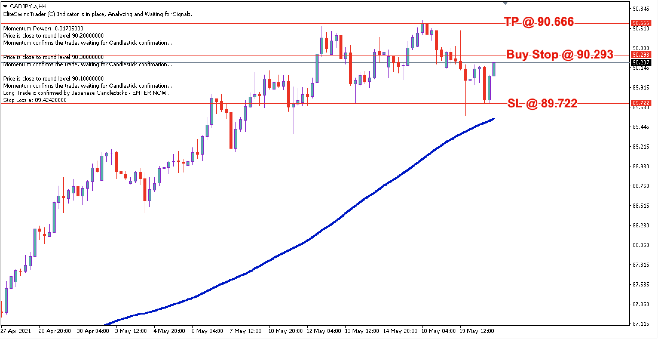 CAD/JPY Daily Price Forecast – 21st May 2021