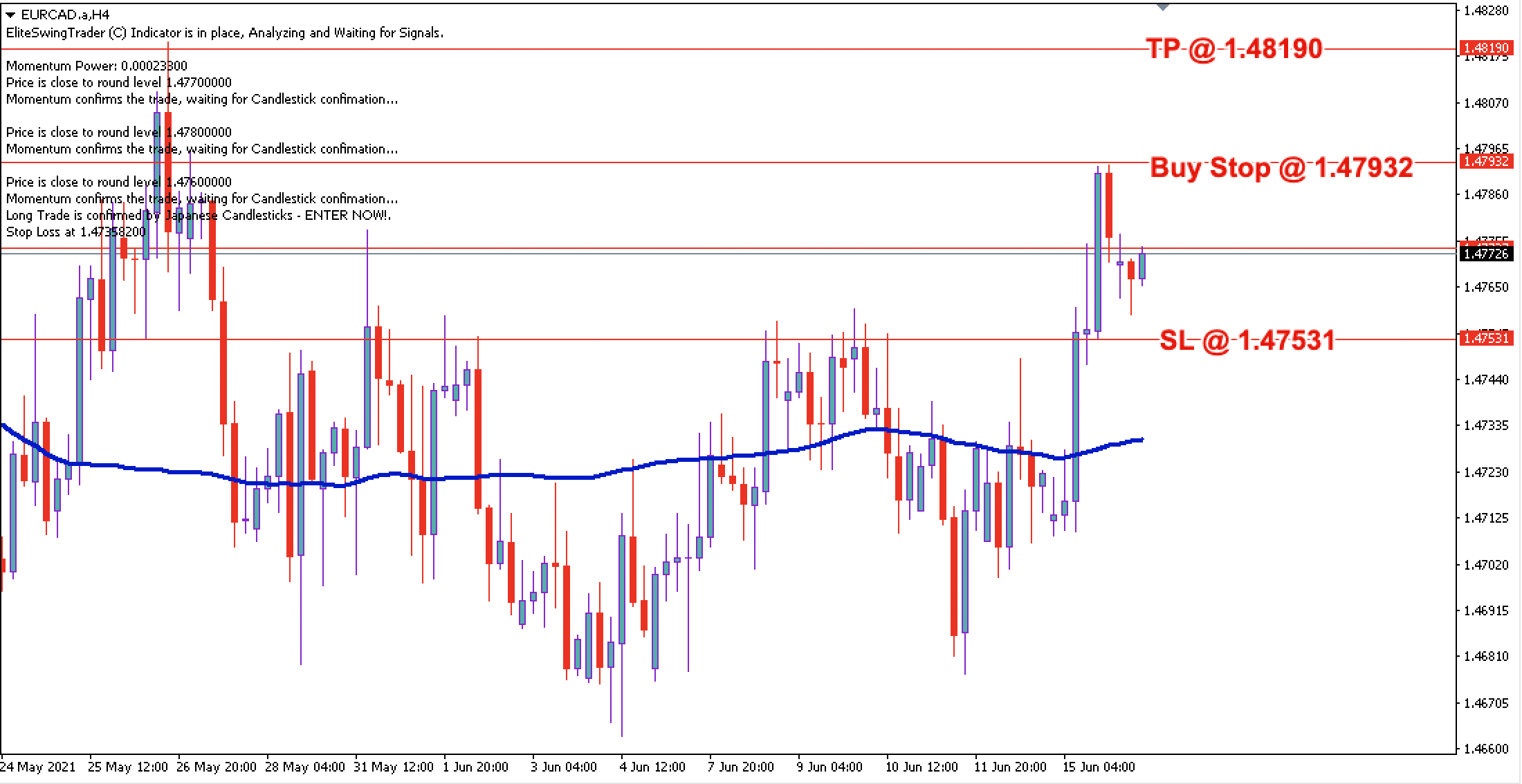 EUR/CAD Daily Price Forecast – 16th June 2021