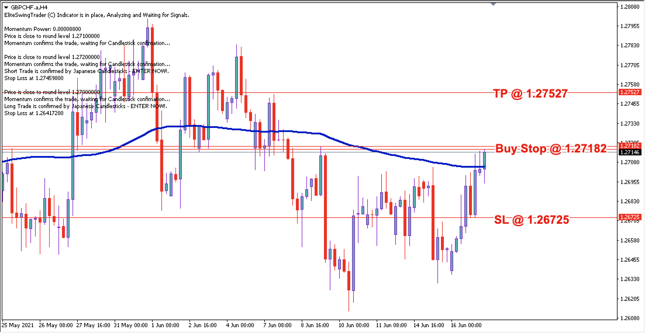 GBP/CHF Daily Price Forecast – 17th June 2021