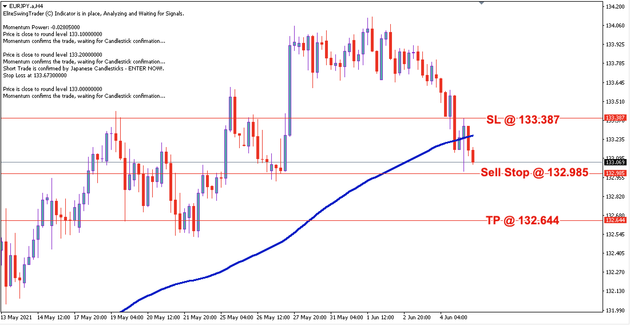 EUR/JPY Daily Price Forecast – 7th June 2021