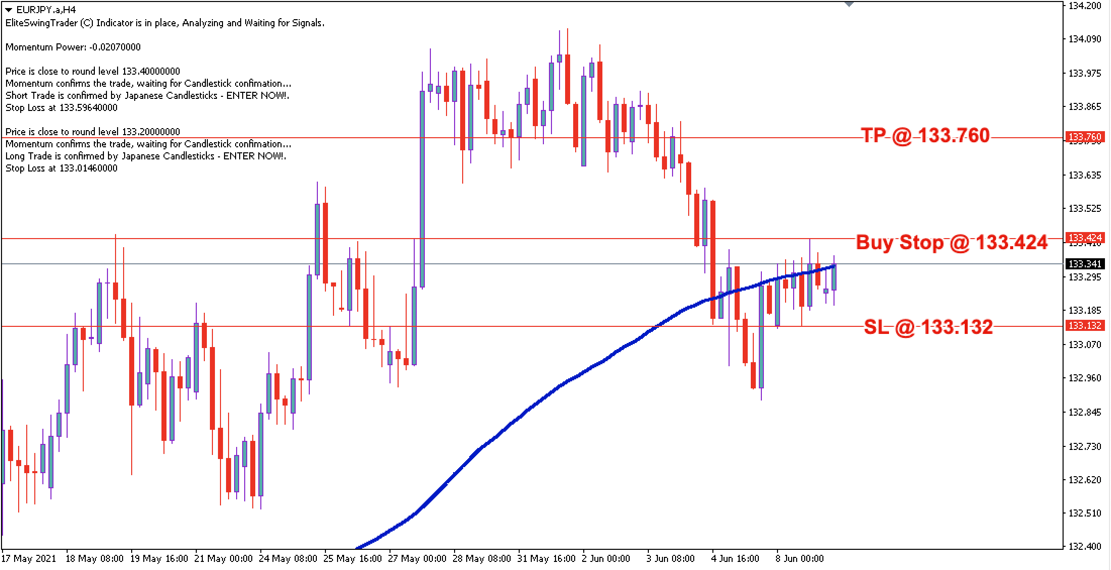 EUR/JPY Daily Price Forecast – 9th June 2021