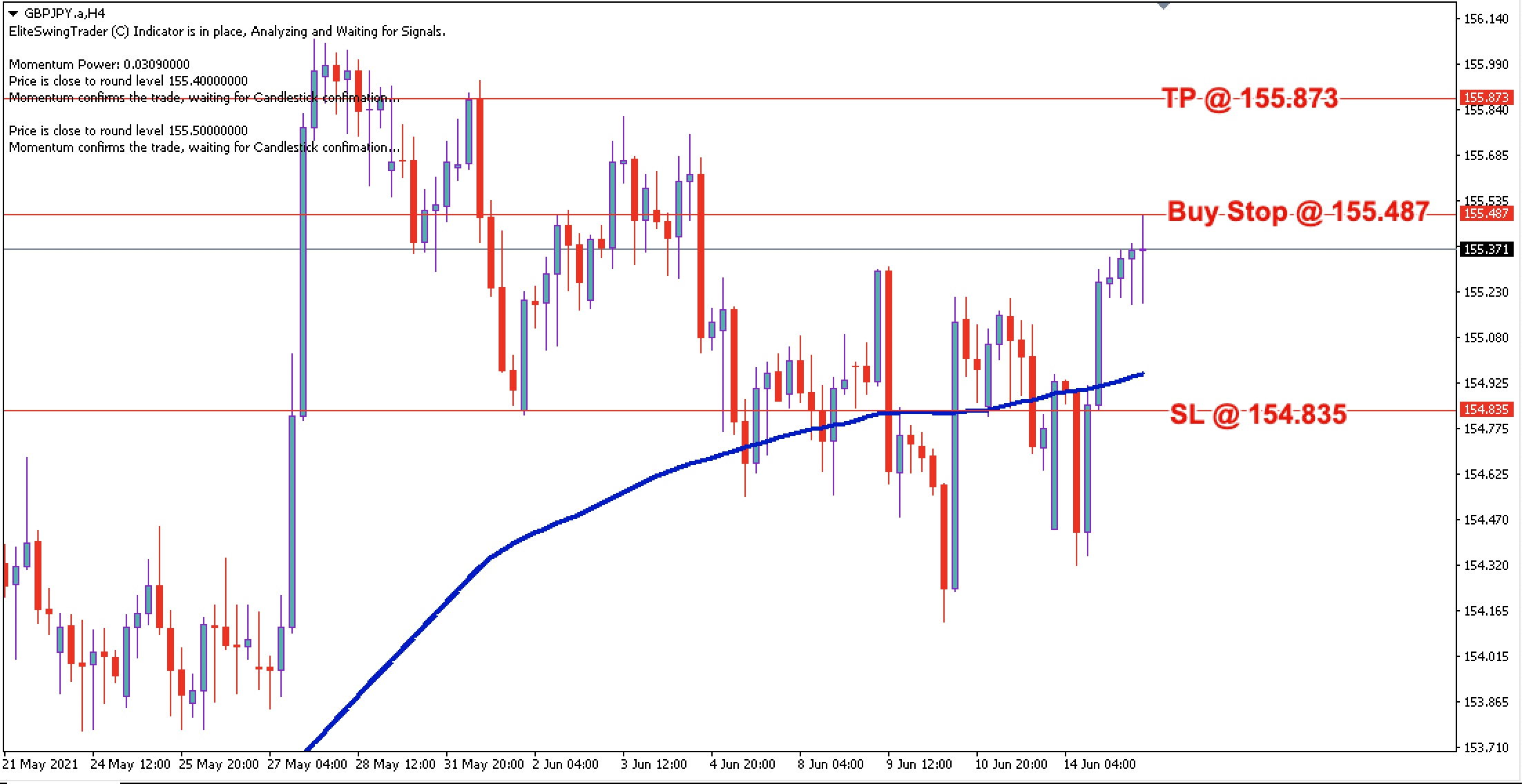 GBP/JPY Daily Price Forecast – 15th June 2021