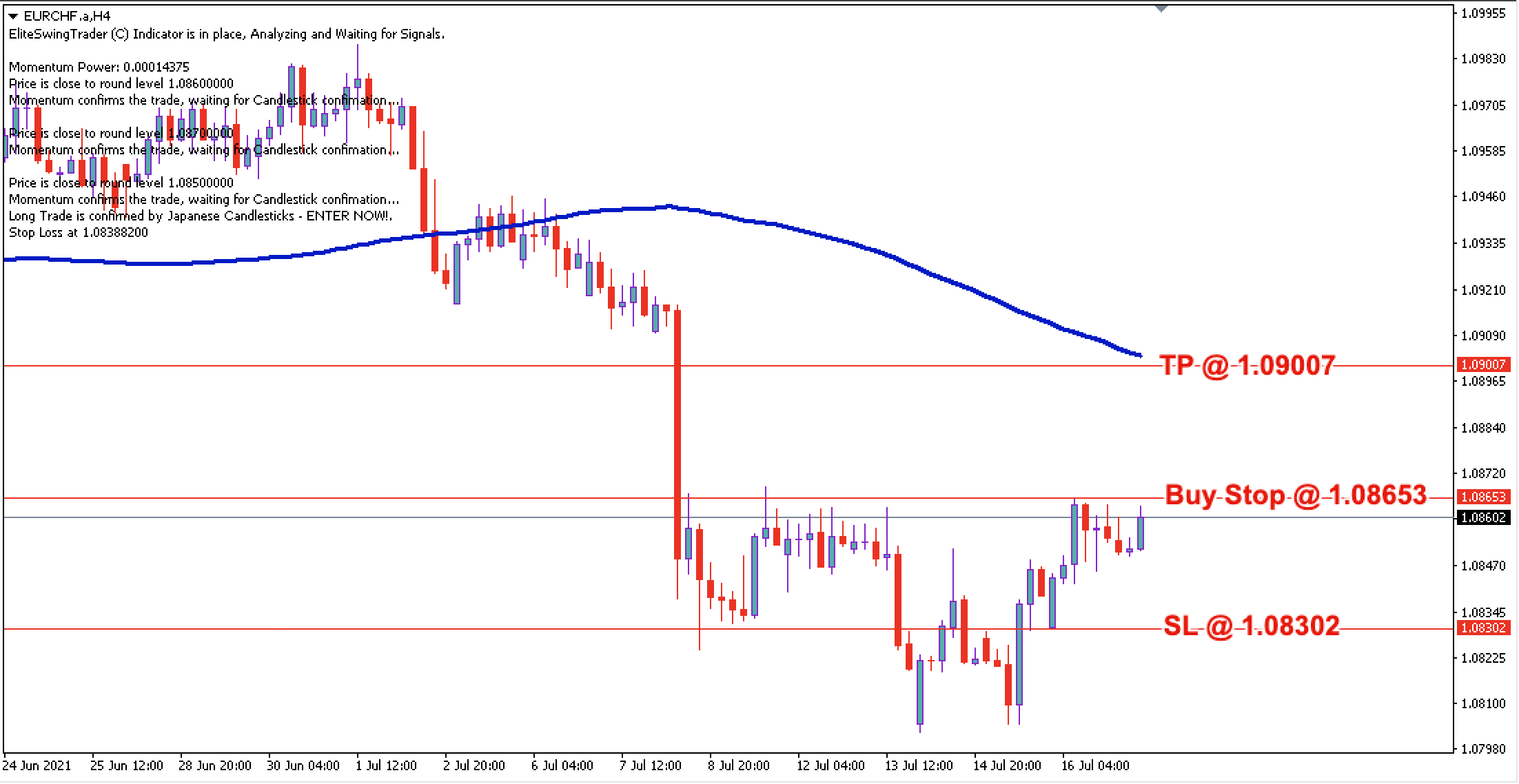EUR/CHF Daily Price Forecast – 19th July 2021