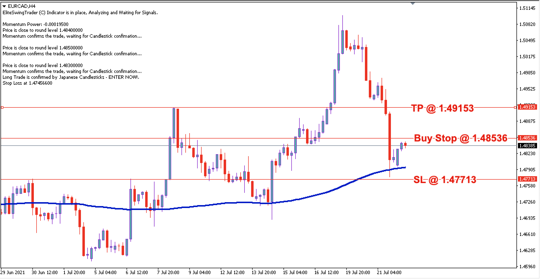 EUR/CAD Daily Price Forecast – 22nd July 2021