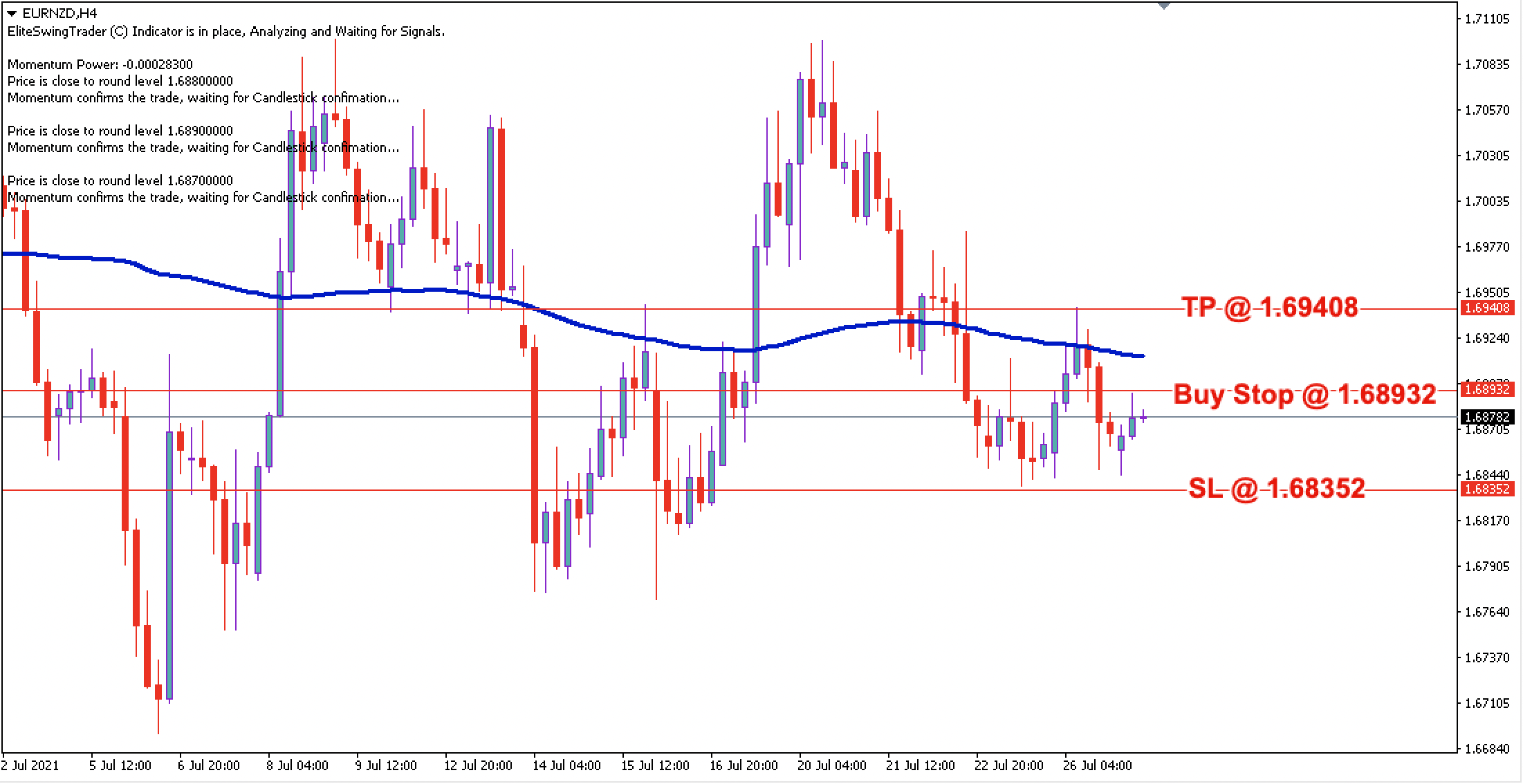 EUR/NZD Daily Price Forecast – 27th July 2021