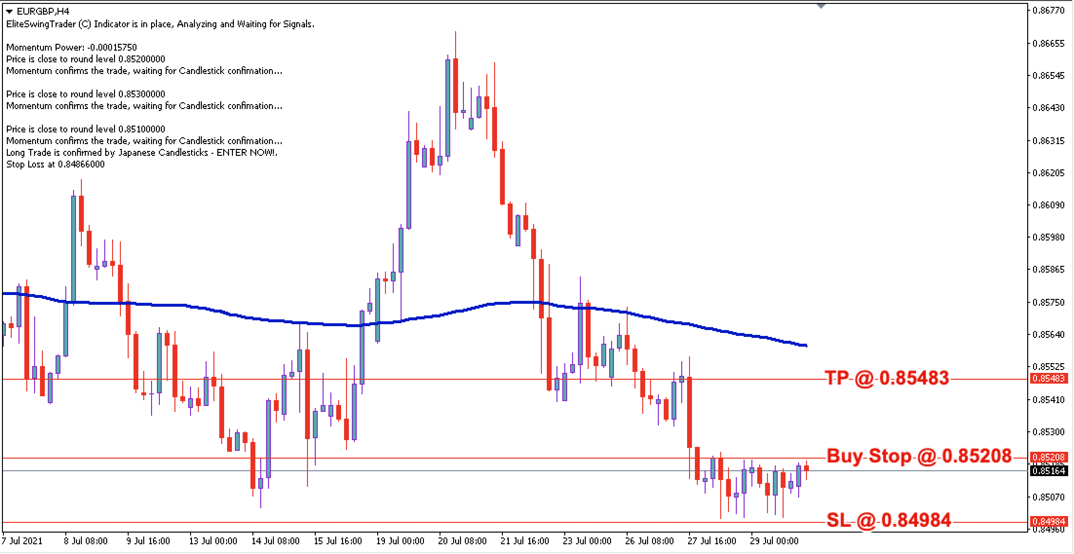 EUR/GBP Daily Price Forecast – 30th July 2021