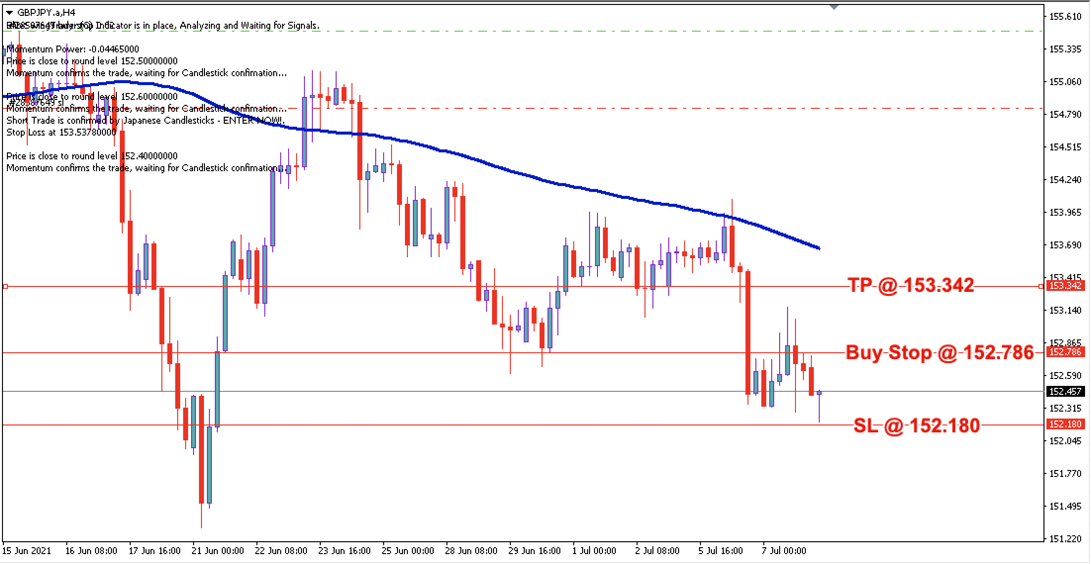 GBP/JPY Daily Price Forecast – 8th July 2021