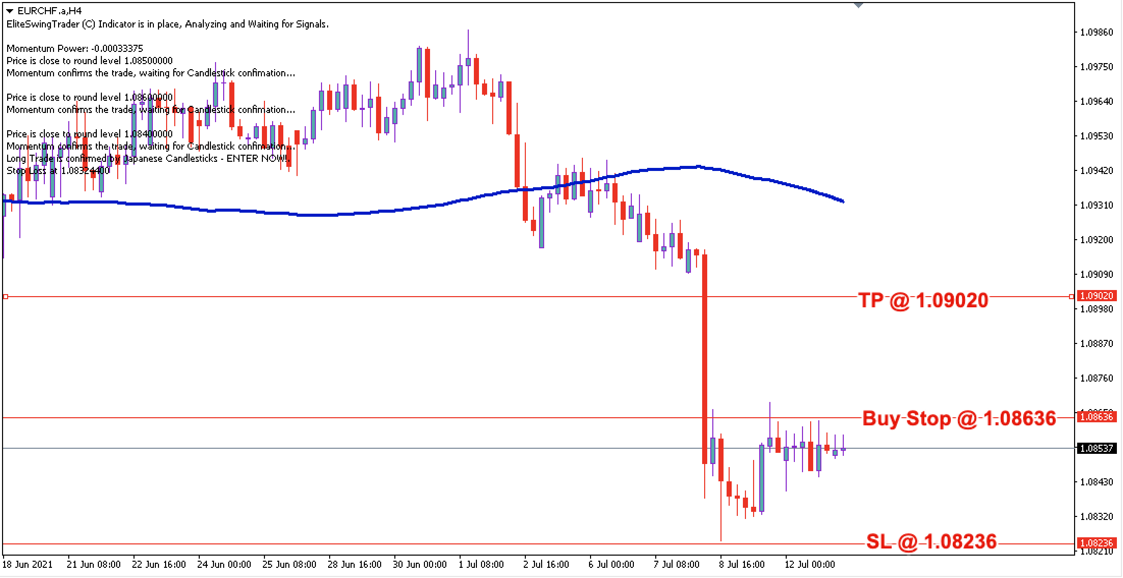 EUR/CHF Daily Price Forecast – 13th July 2021