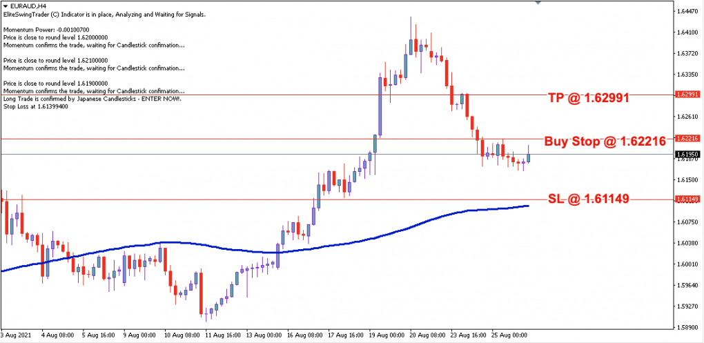 EUR/AUD Daily Price Forecast – 26th August 2021