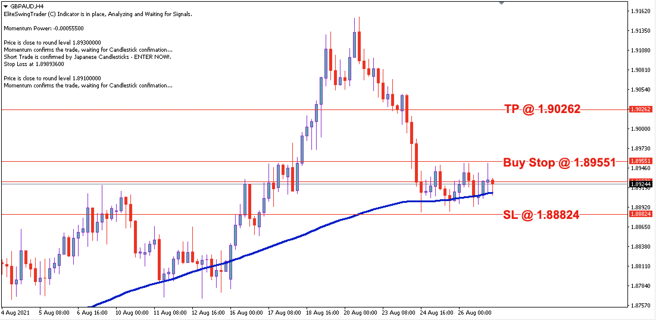 GBP/AUD Daily Price Forecast – 27th August 2021