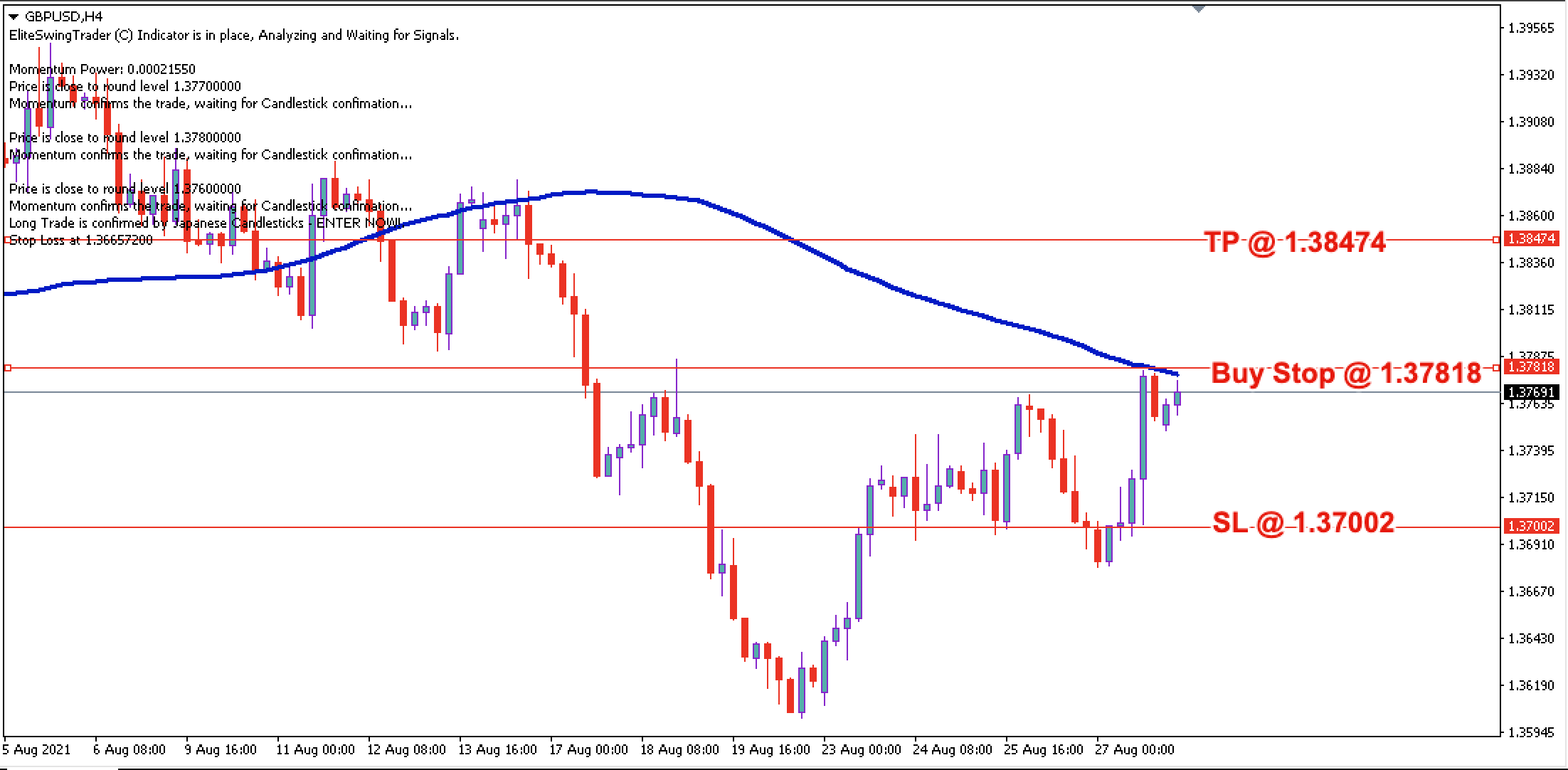 GBP/USD Daily Price Forecast – 30th August 2021