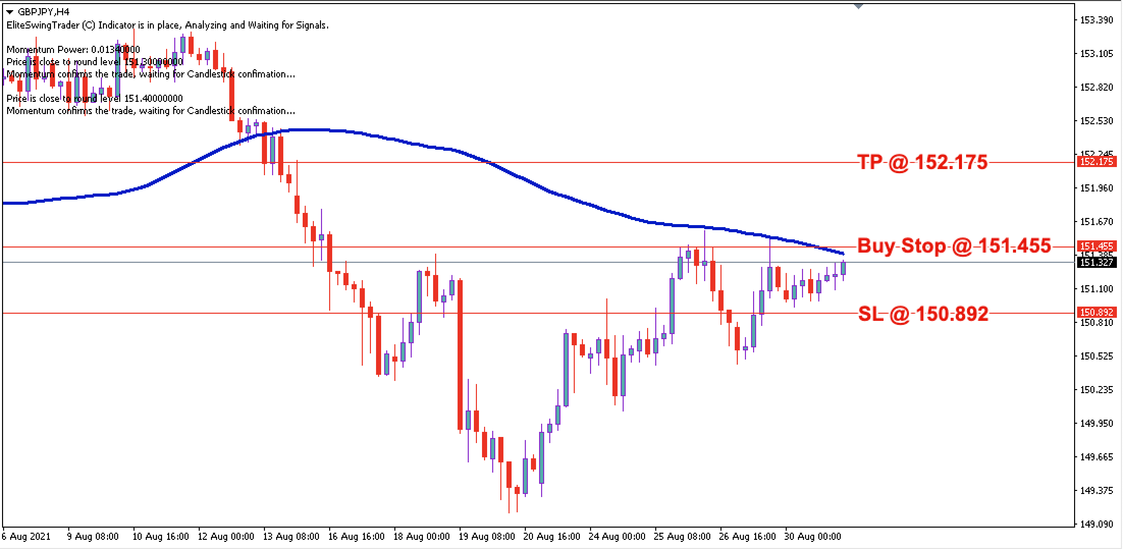 GBP/JPY Daily Price Forecast – 31st August 2021
