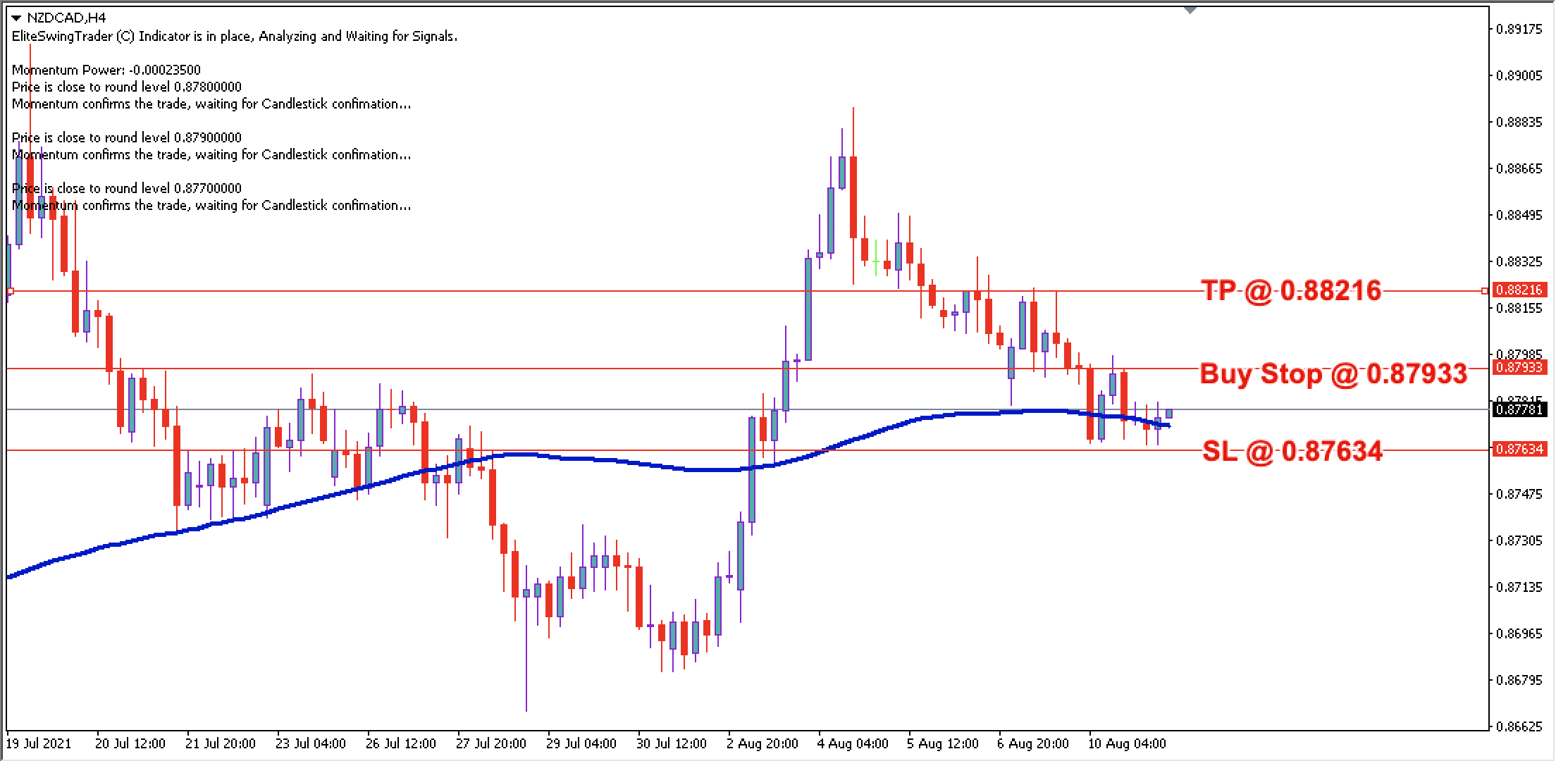 NZD/CAD Daily Price Forecast – 11th August 2021