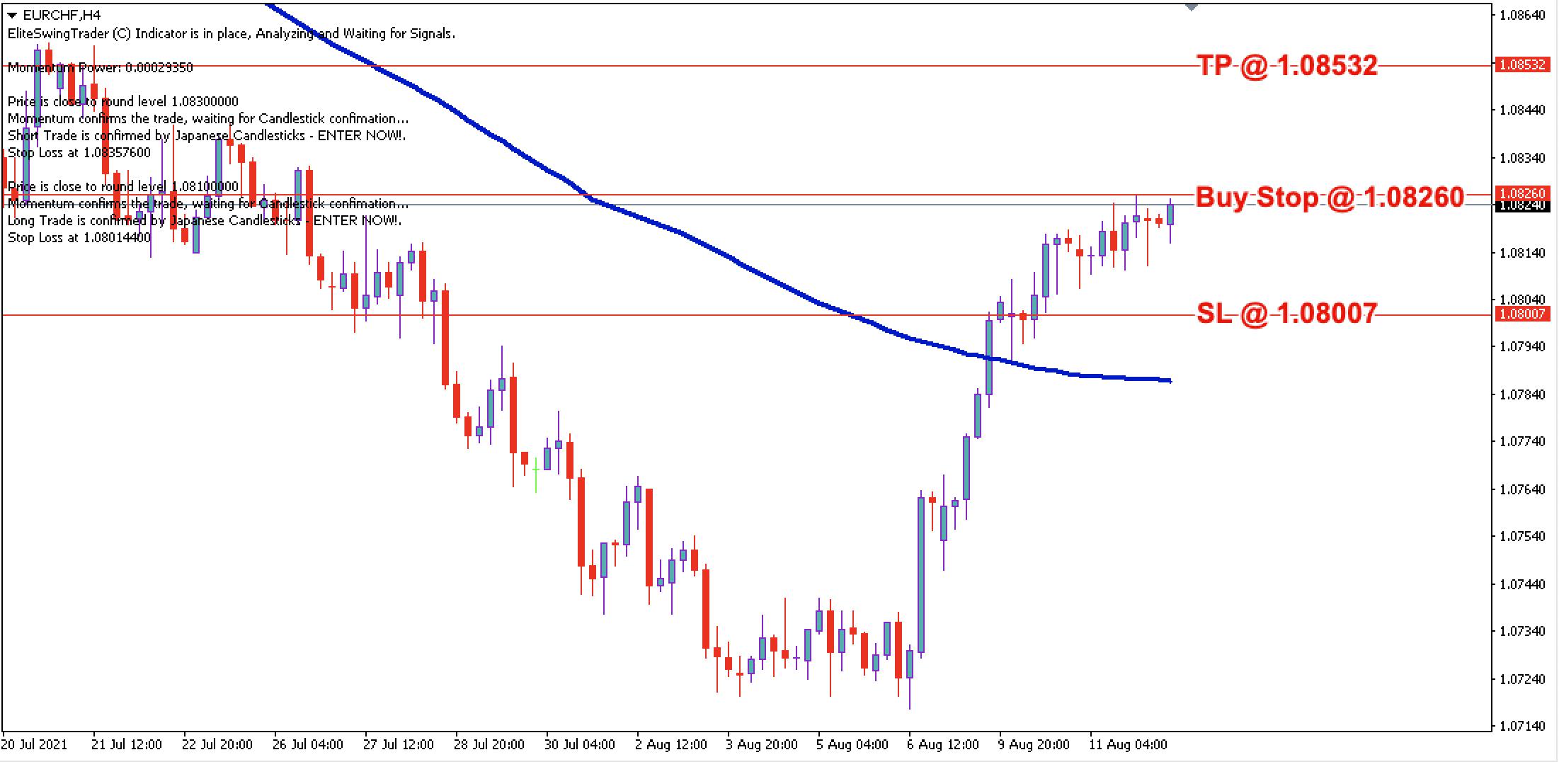 EUR/CHF Daily Price Forecast – 12th August 2021