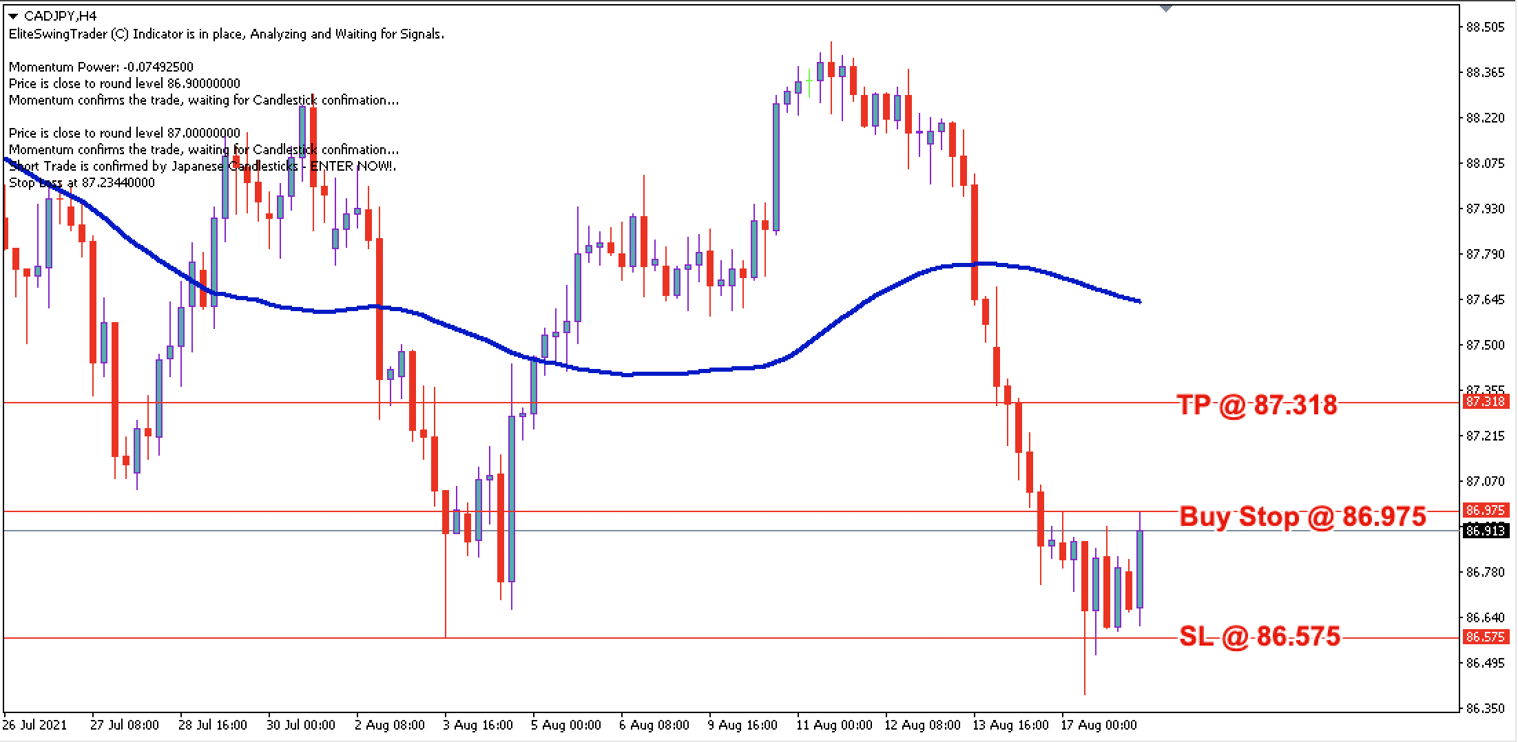 CAD/JPY Daily Price Forecast – 18th August 2021