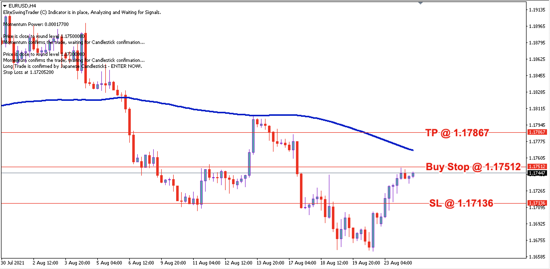 EUR/USD Daily Price Forecast – 24th August 2021