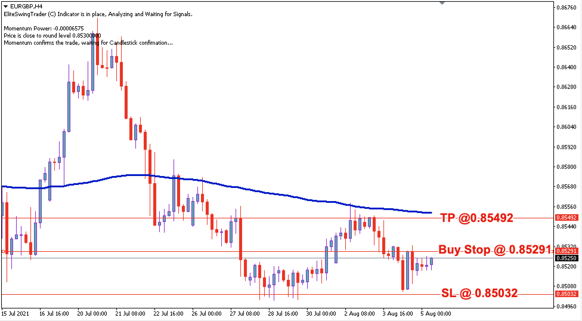 EUR/GBP Daily Price Forecast – 5th August 2021