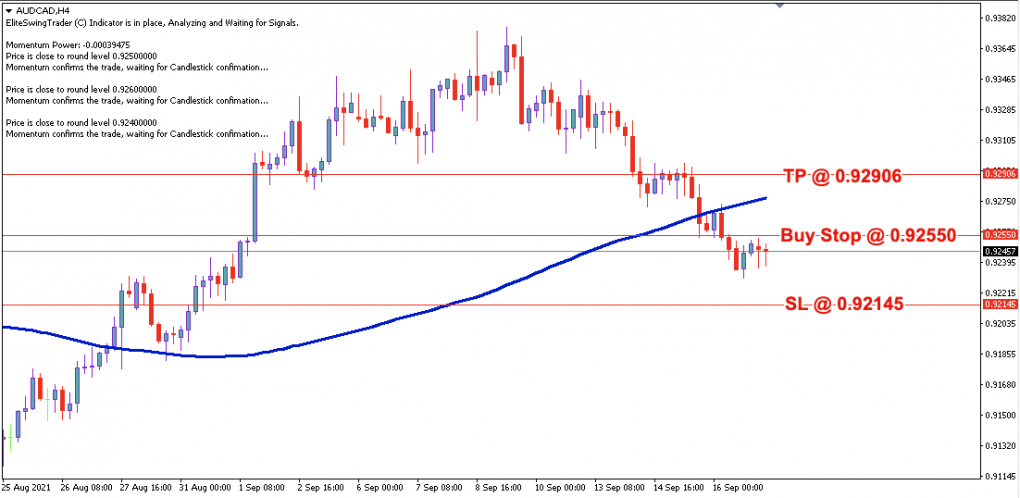 AUD/CAD Daily Price Forecast – 17th Sept 2021