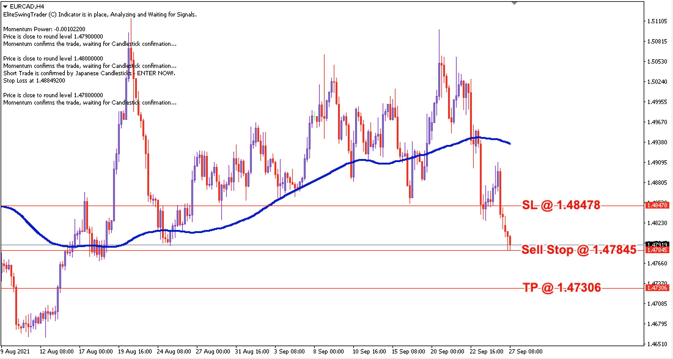 EUR/CAD Daily Price Forecast – 27th Sept 2021