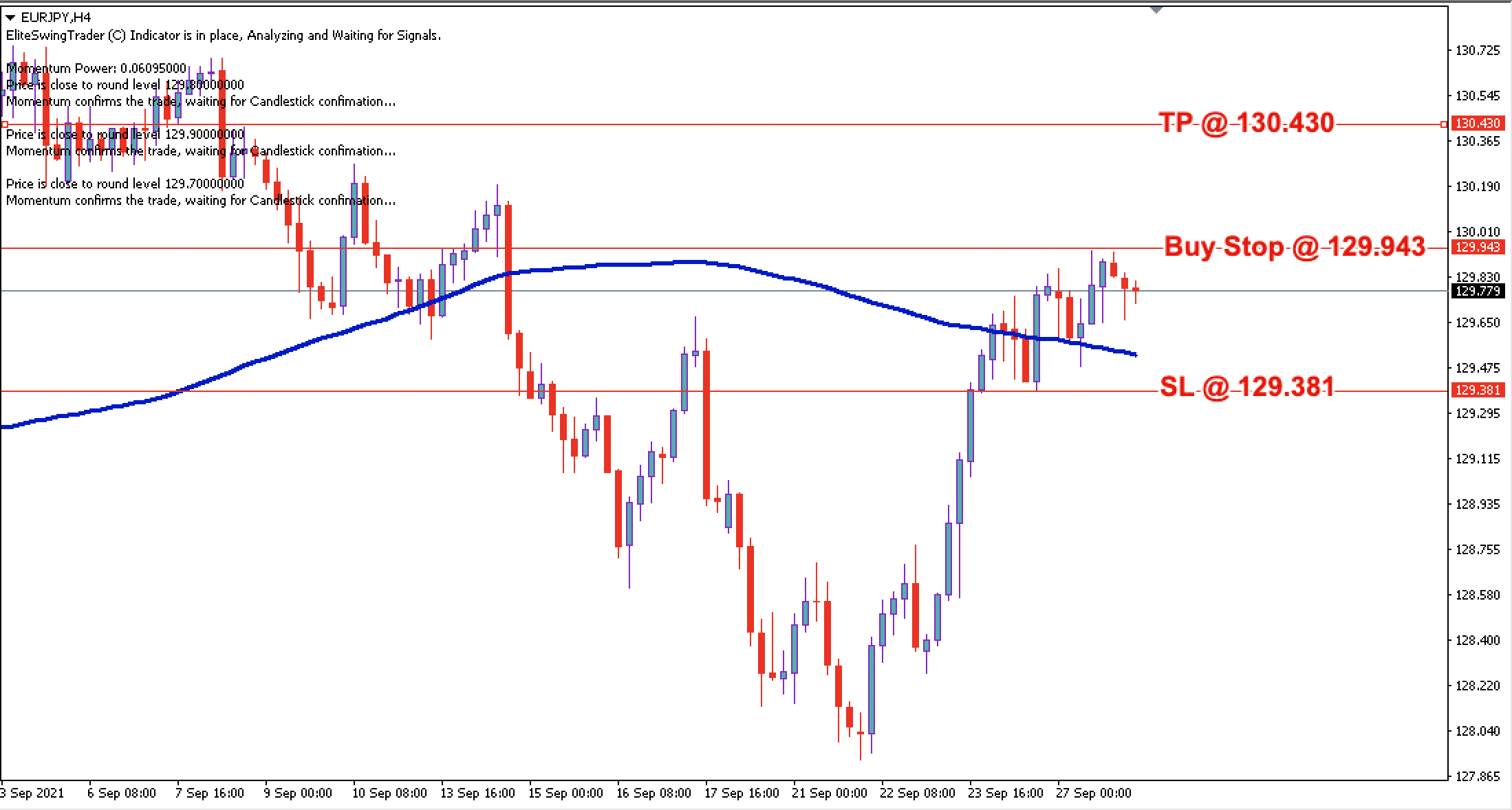EUR/JPY Daily Price Forecast – 28th Sept 2021
