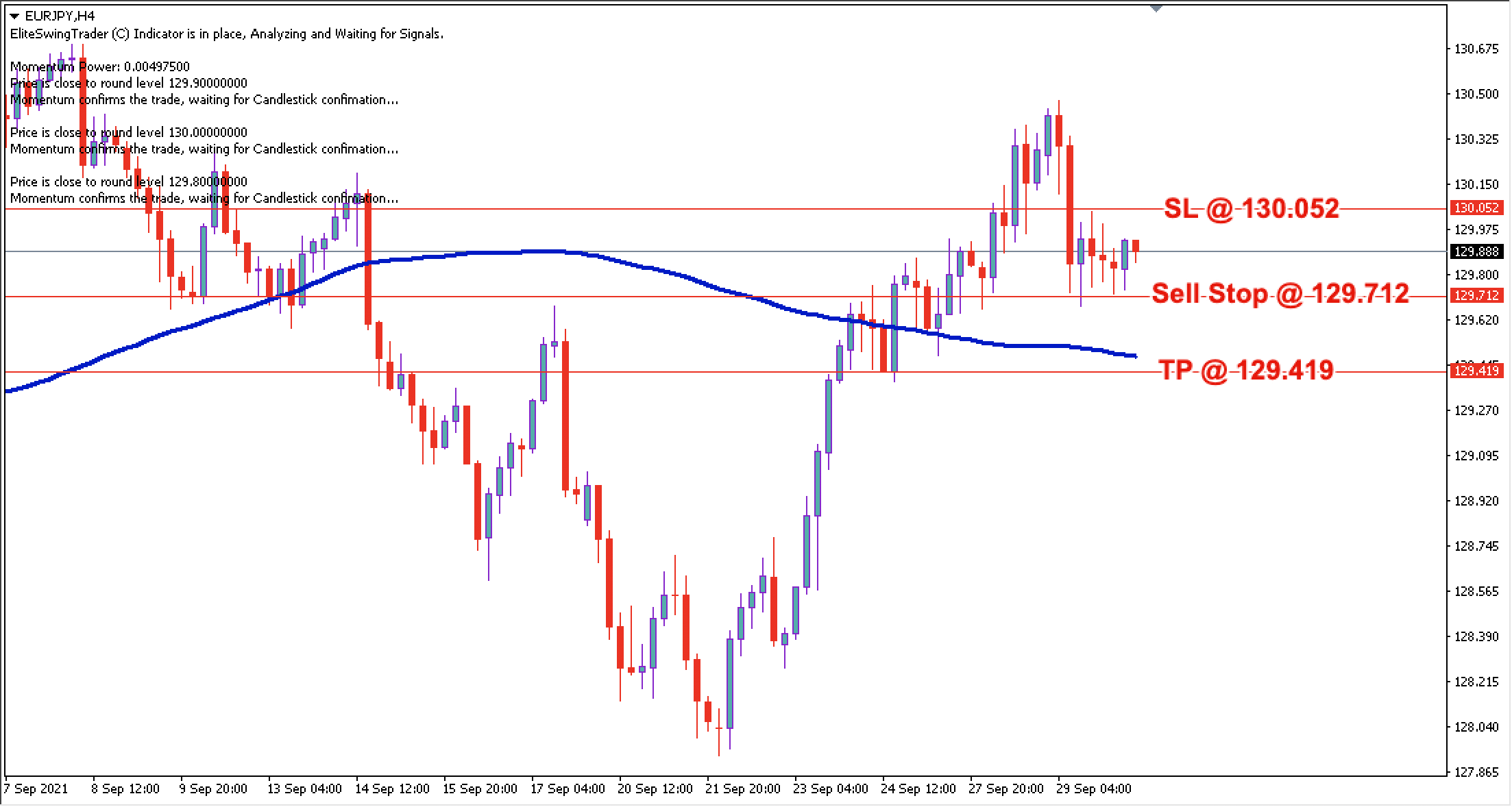 EUR/JPY Daily Price Forecast – 30th Sept 2021