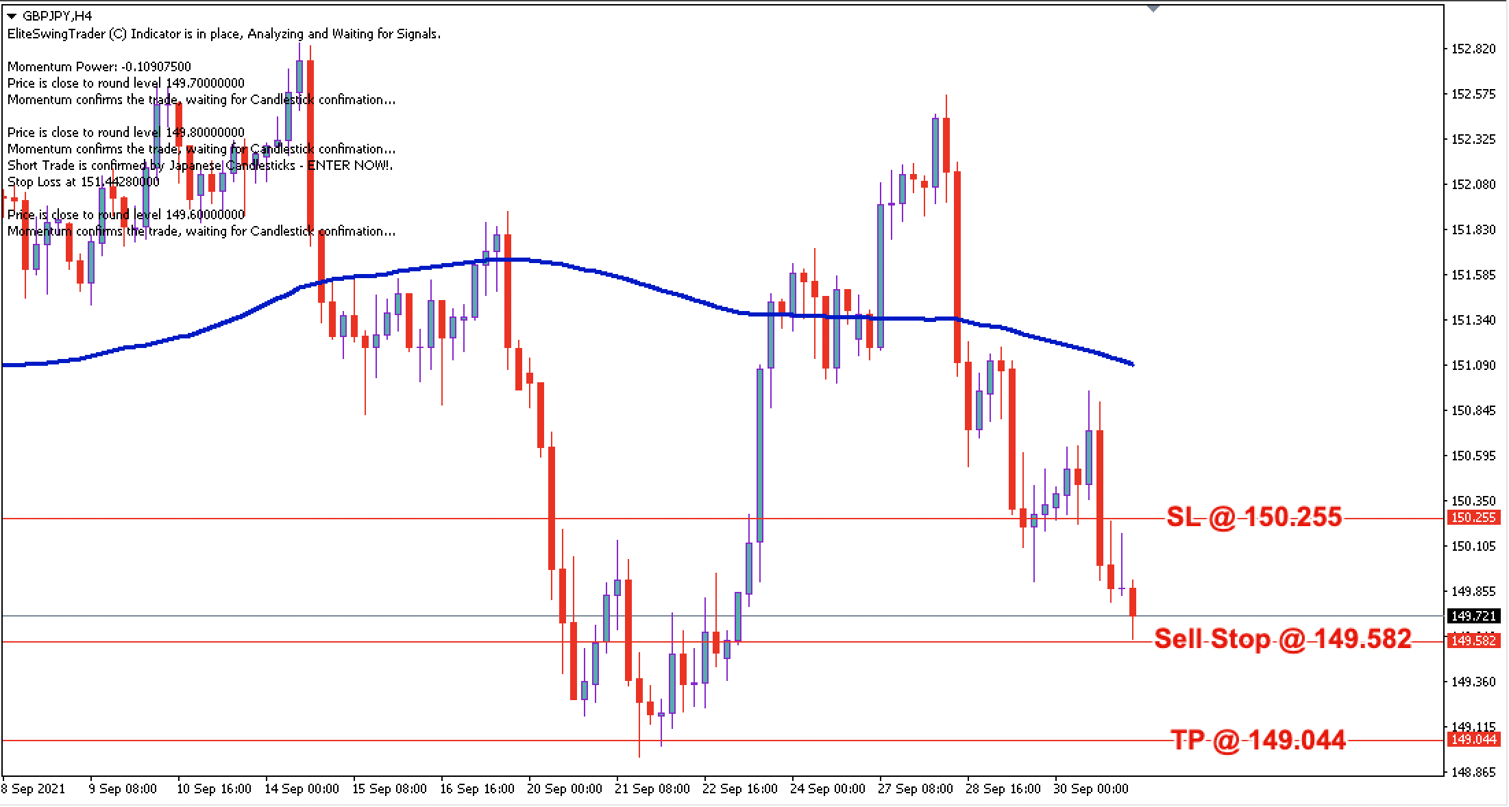 GBP/JPY Daily Price Forecast – 1st Oct 2021