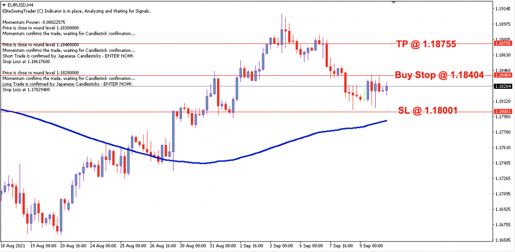EUR/NZD Daily Price Forecast – 10th Sept 2021