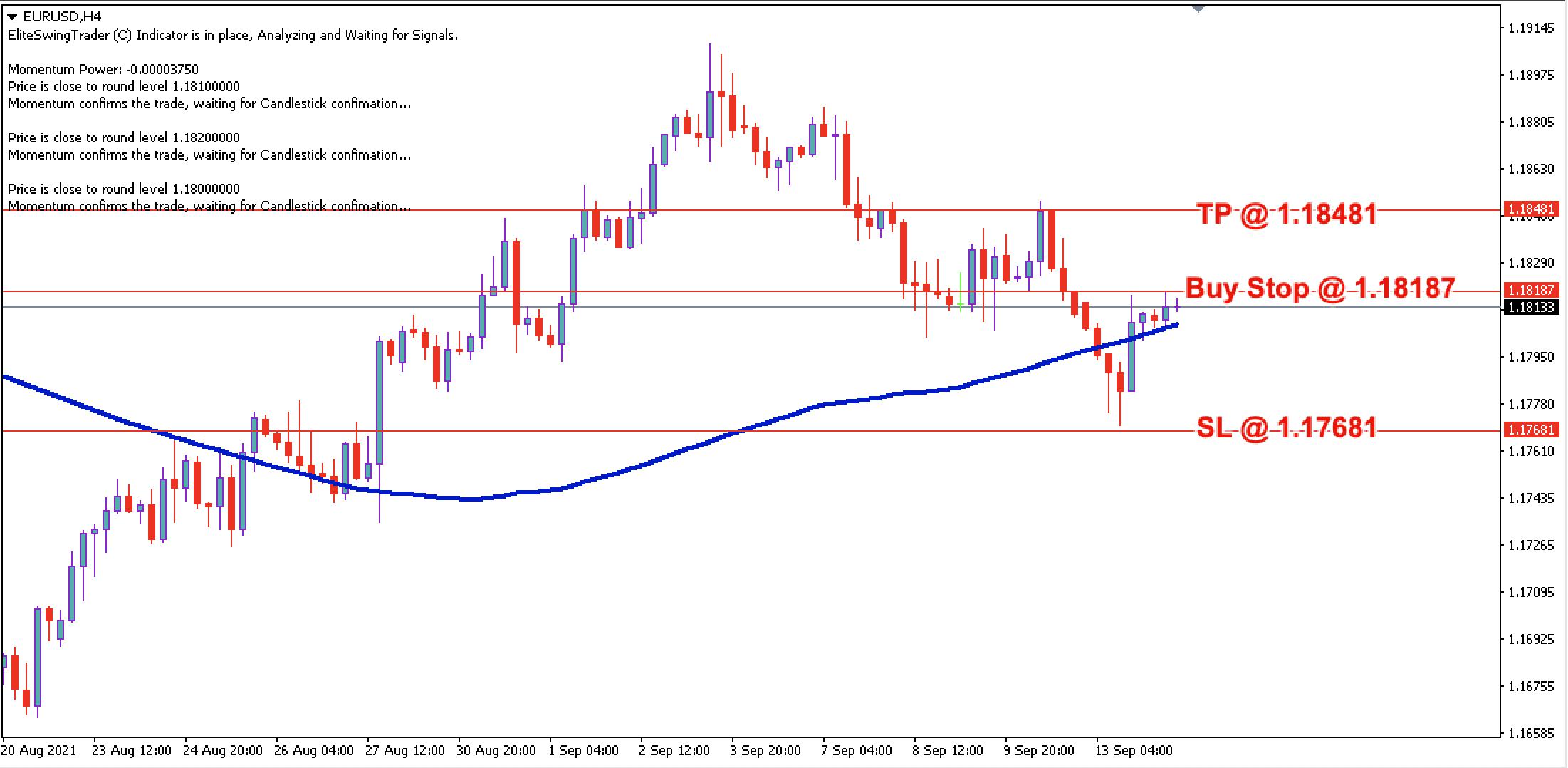 EUR/USD Daily Price Forecast – 14th Sept 2021