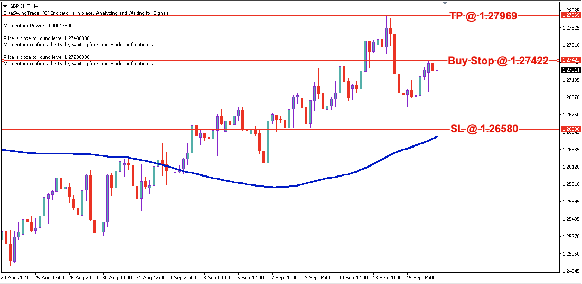 GBP/CHF Daily Price Forecast – 16th Sept 2021