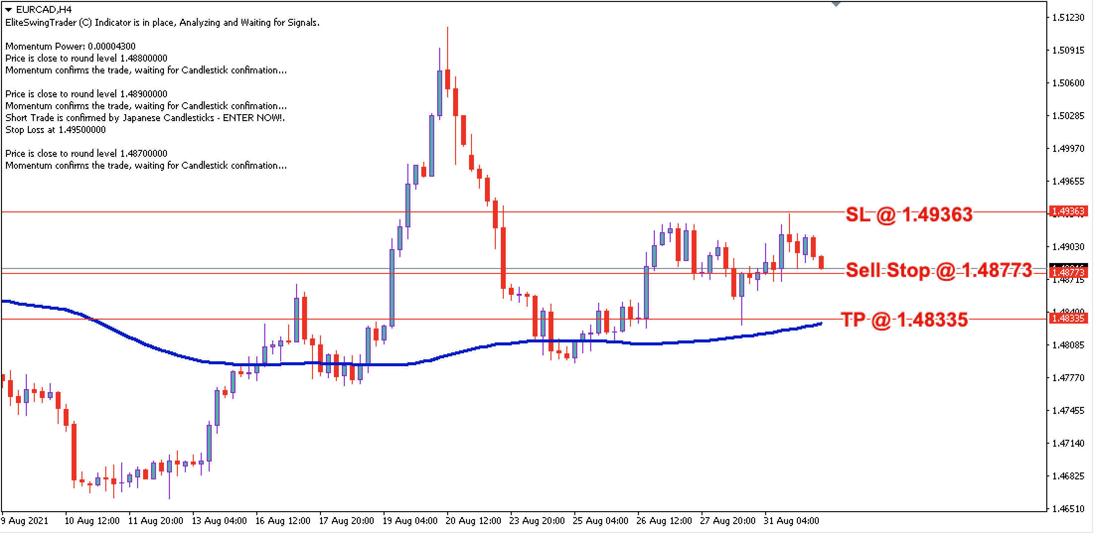 EUR/CAD Daily Price Forecast – 1st Sept 2021