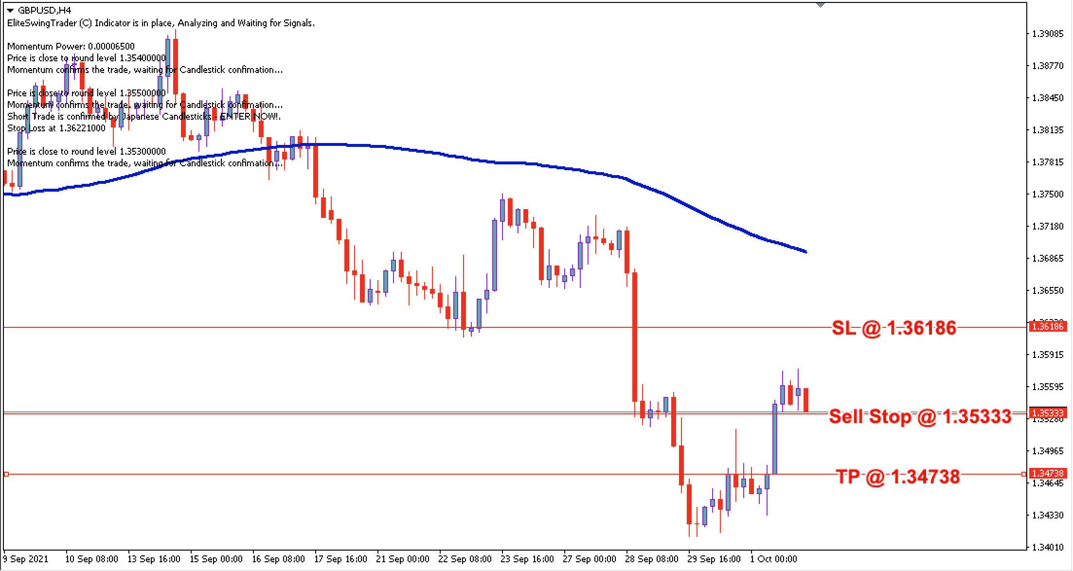 GBP/USD Daily Price Forecast – 4th Oct 2021